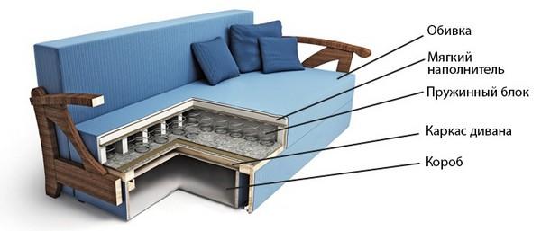 Комфортный диван для сна