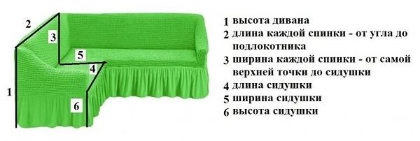 Измерение дивана