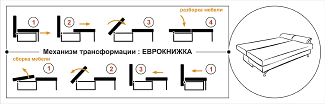 Механизм Еврокнижка