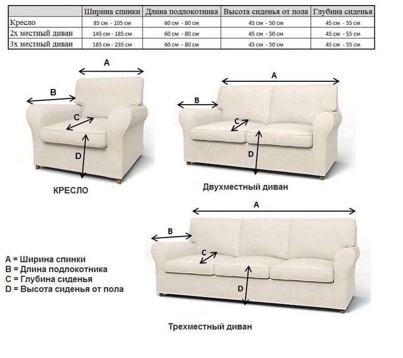 Определяем размер дивана