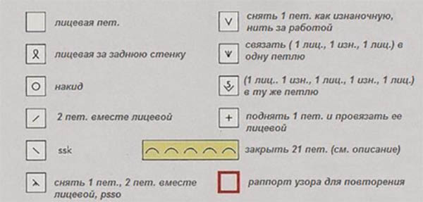 Расшифровка схем