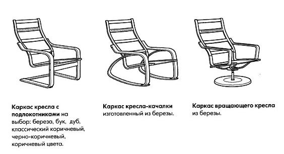 Варианты каркаса кресла
