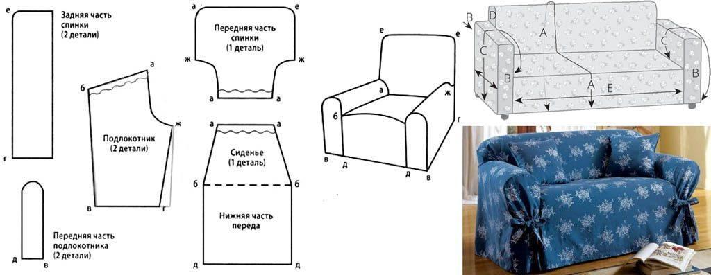 Выкройка чехла для дивана