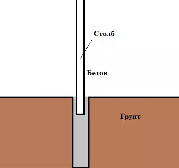 Столбы