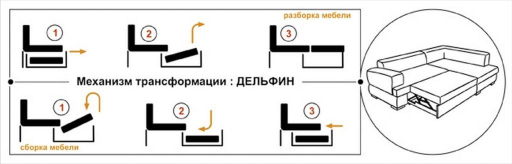 Схема механизма трансформации Дельфин