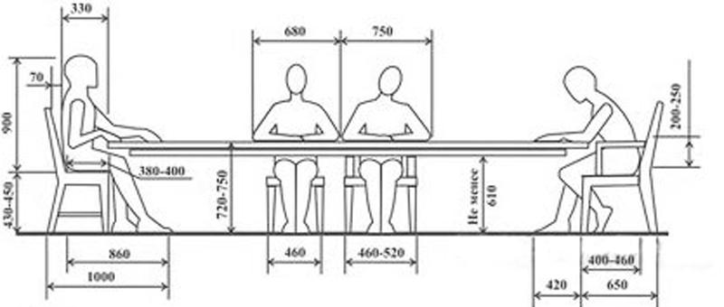 Высота компьютерного стола: стандарт, оптимальная, правильная по ГОСТу, какой должен быть