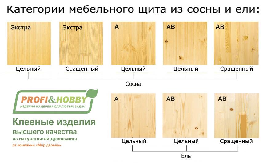 Как срастить мебельный щит своими руками 33
