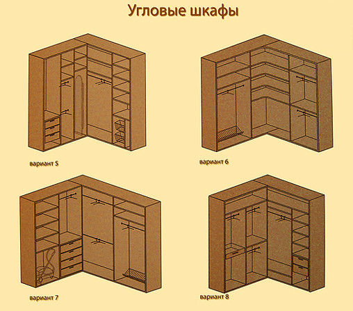 Схемы угловые встроенные шкафы купе в прихожую