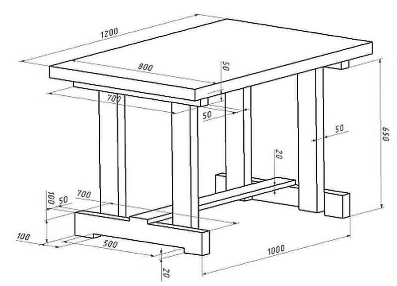 Сделать стол из досок своими руками чертежи и описание как сделать 30