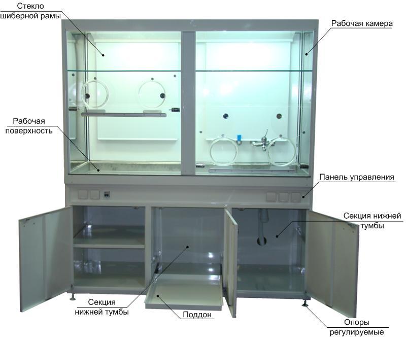 Вытяжной шкаф для лаборатории своими руками 2