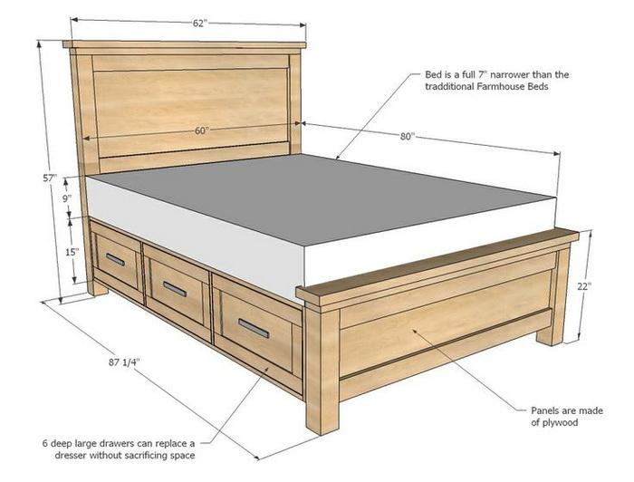 Кровать с ящиками двуспальная своими руками чертежи 67
